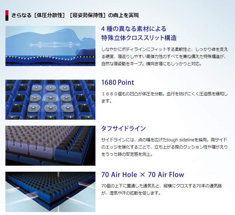 AIRSX-06